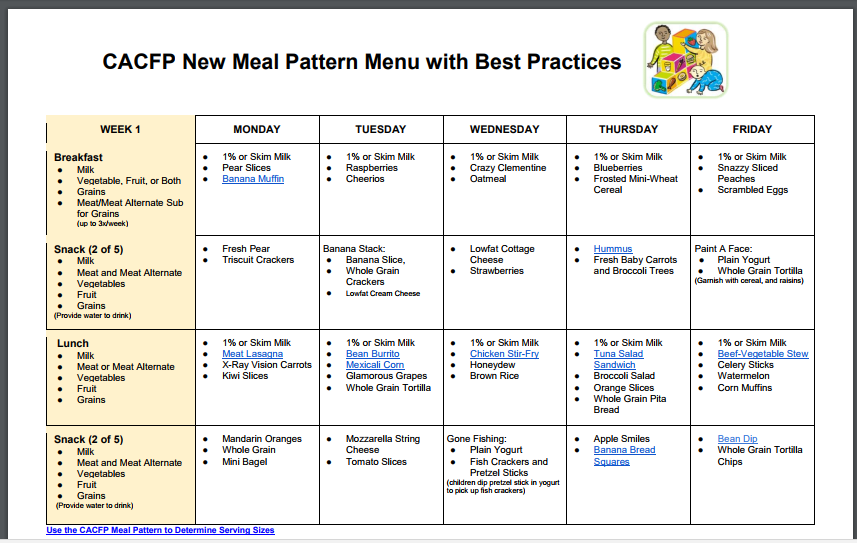 CACFP Menus CCFP Roundtable Conference Cool Cacfp Meal Pattern