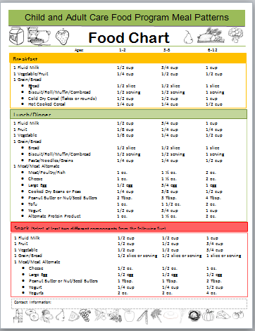 Food Charts CCFP Roundtable Conference Extraordinary Cacfp New Meal Pattern